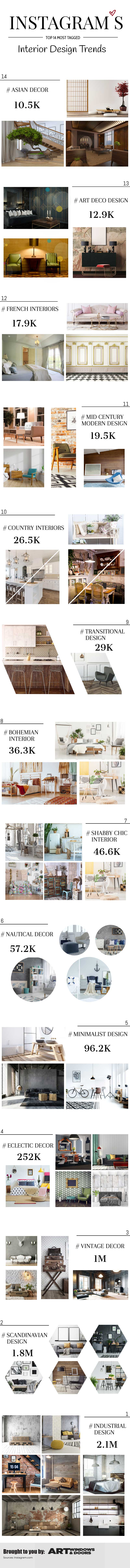 Instagram S Top 14 Most Tagged Interior Design Trends Art Windows And Doors